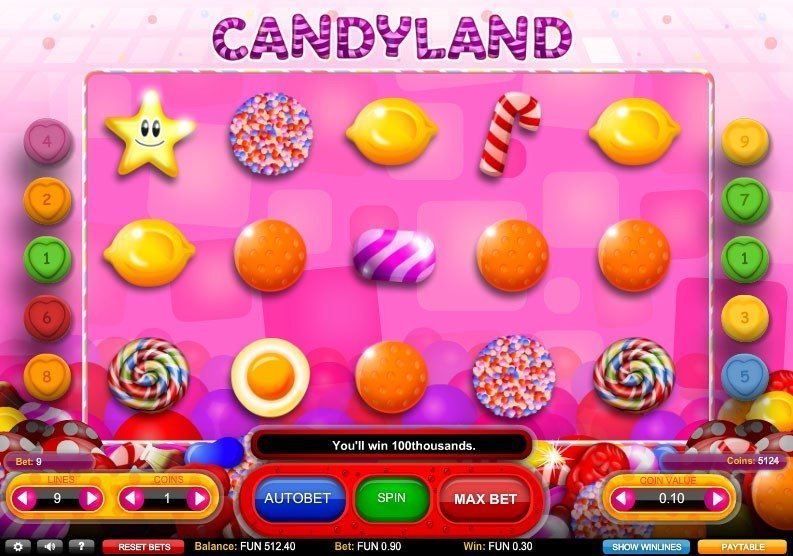 Candyland Slot Review