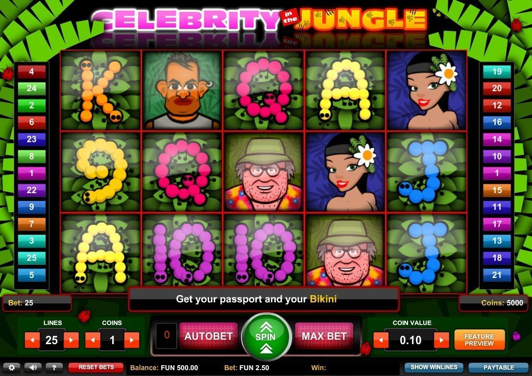 Celebrity In The Jungle Slot Review