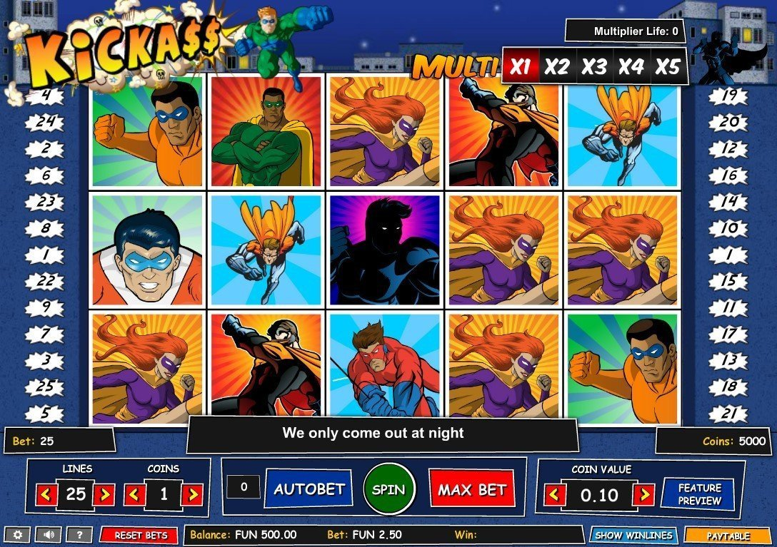 Kick Ass Slot Review