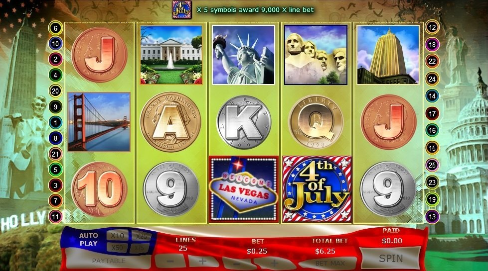 4th Of July Slot Review