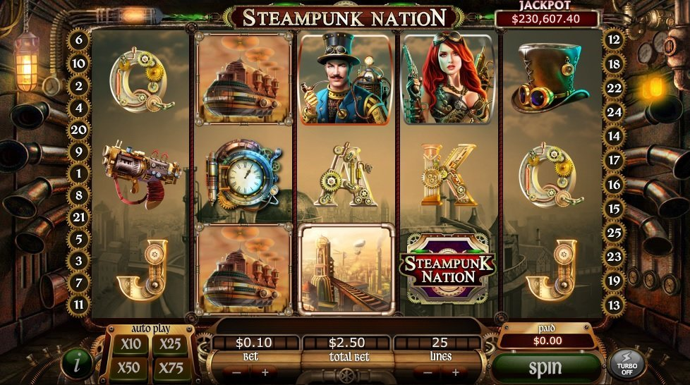 Steampunk Nation Slot Review