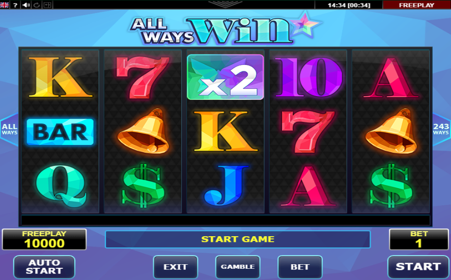 All Ways Win Slot Review