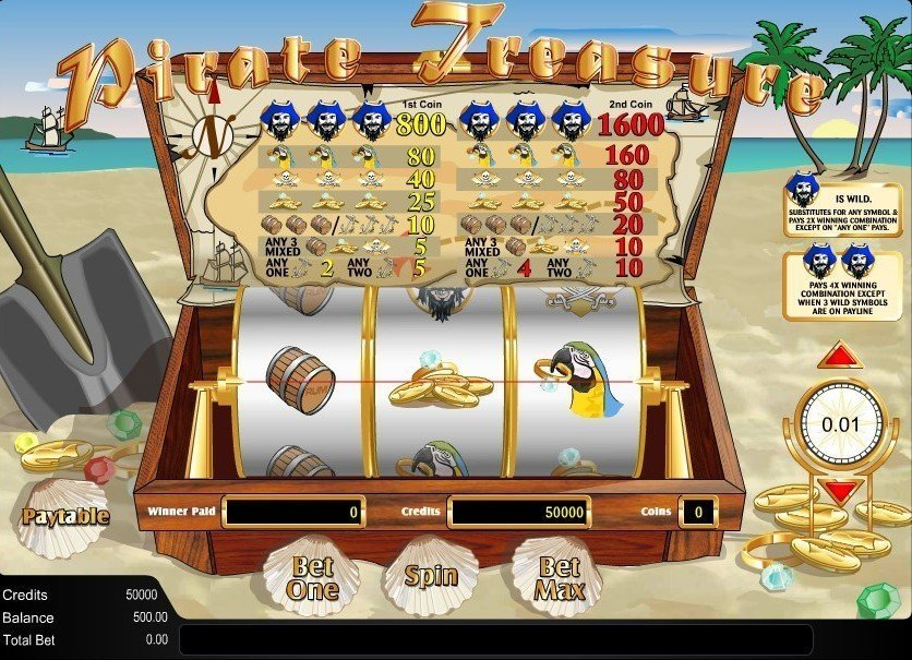 Pirate Treasure Slot Review
