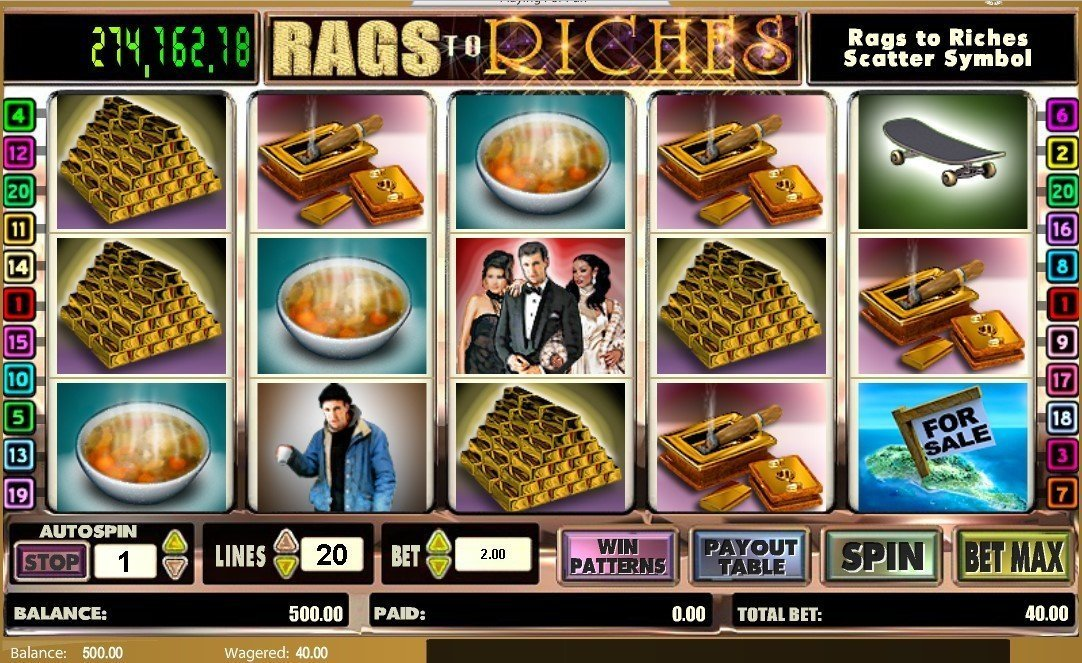 Rags To Riches Slot Review