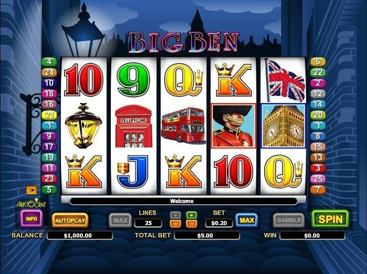 Big Ben Slot Review