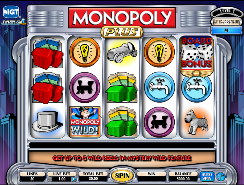Monopoly Plus Slot Review