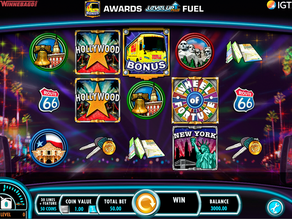 Wheel Of Fortune On Tour Slot Review