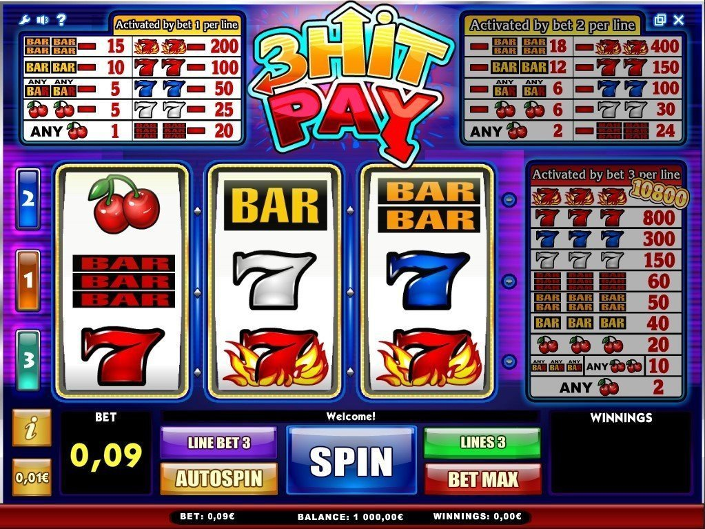3 Hit Pay Slot Review