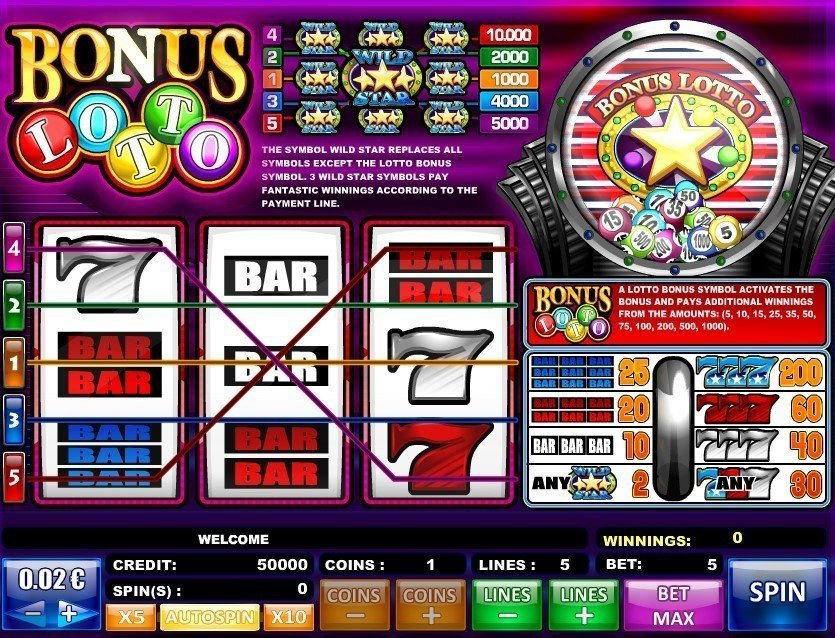 Bonus Lotto Slot Review