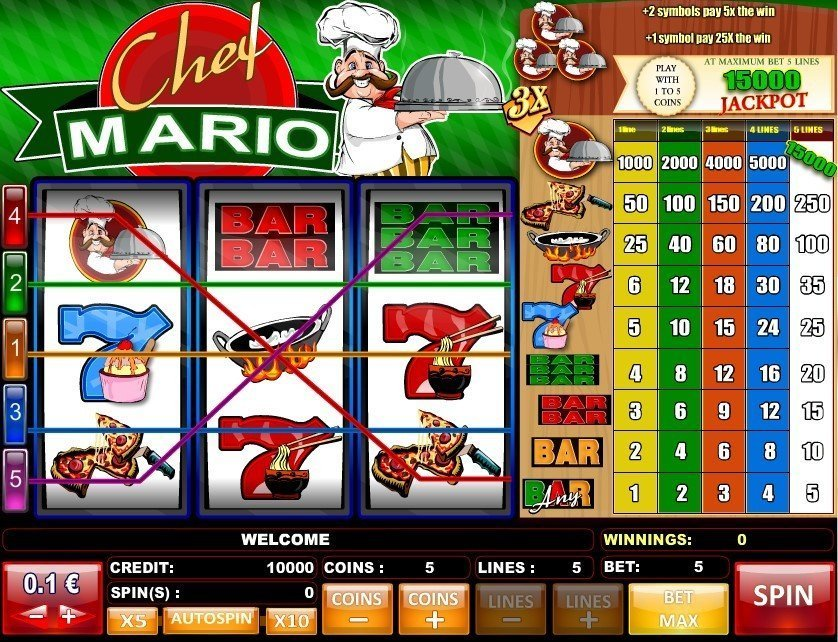 Chef Mario Slot Review