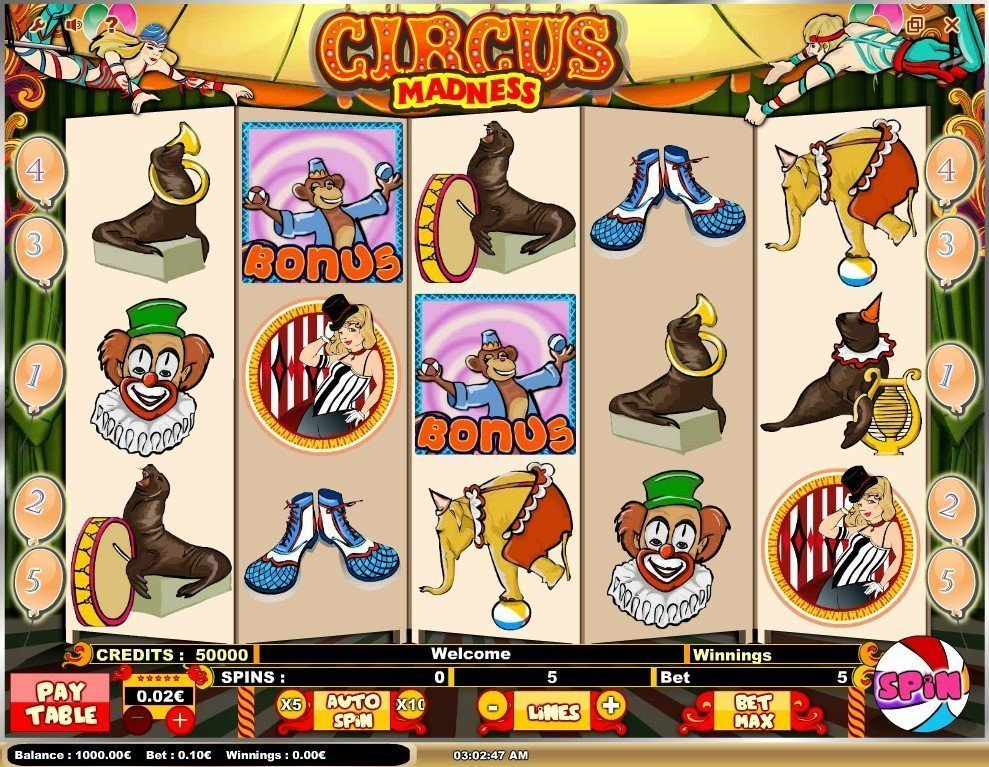 Circus Madness Slot Review