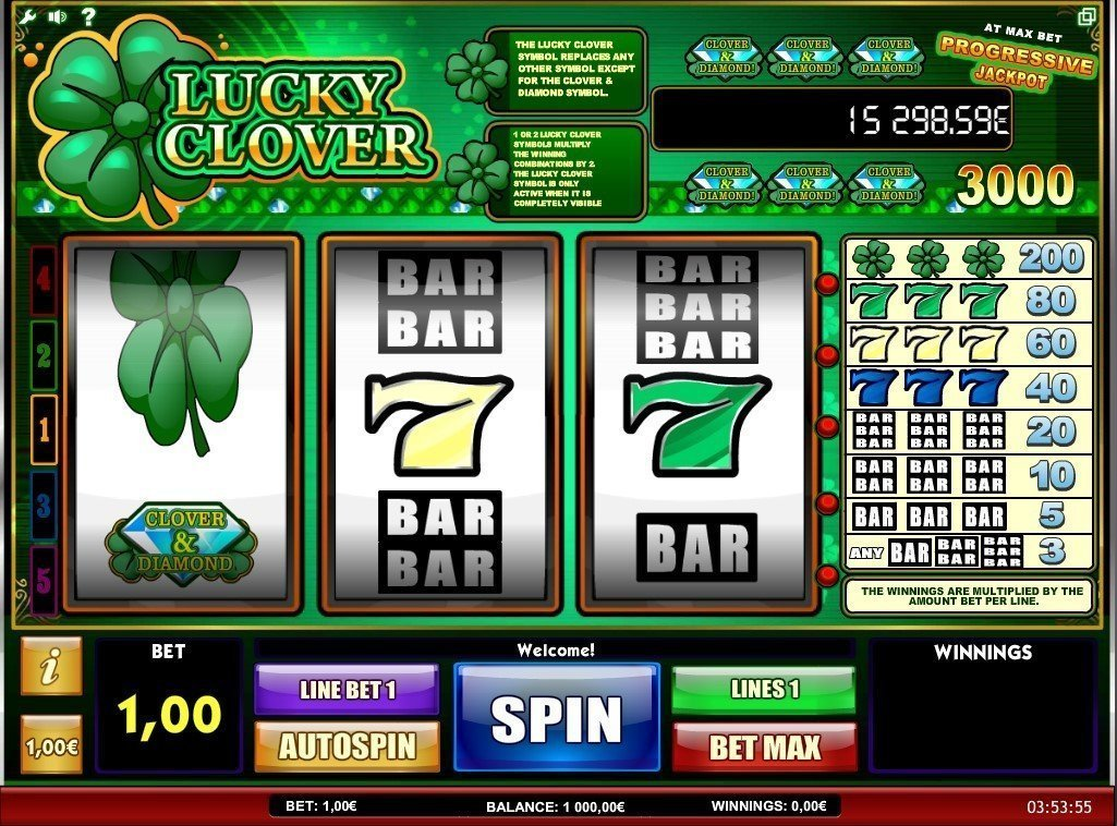 Lucky Clover Slot Review