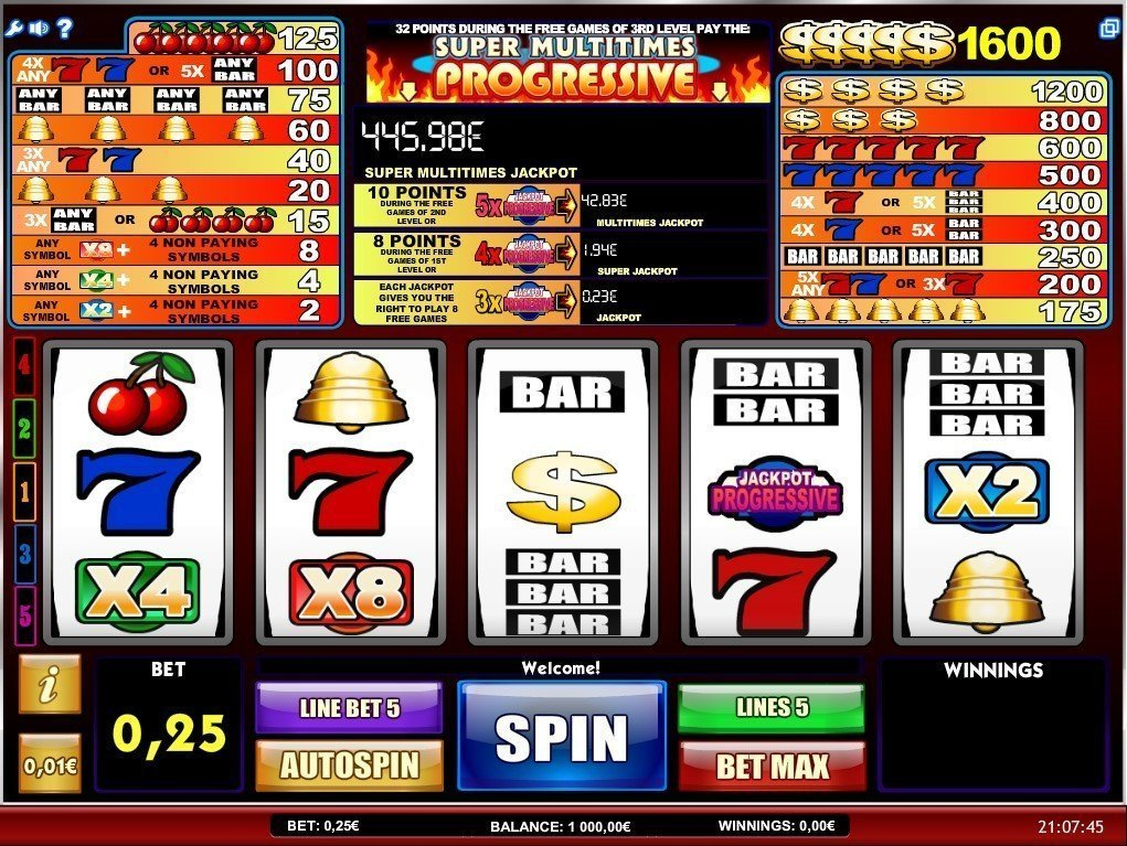 Super Multitimes Progressive Slot Review