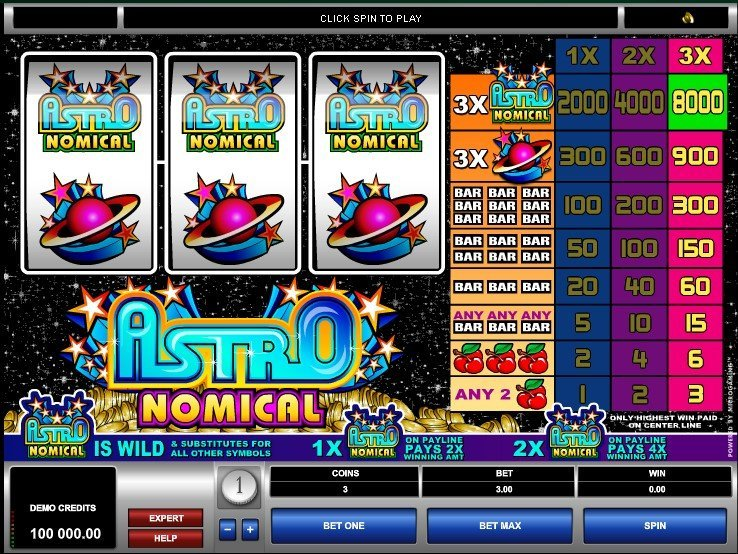 Astronomical Slot Review