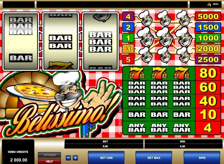 Belissimo Slot Review