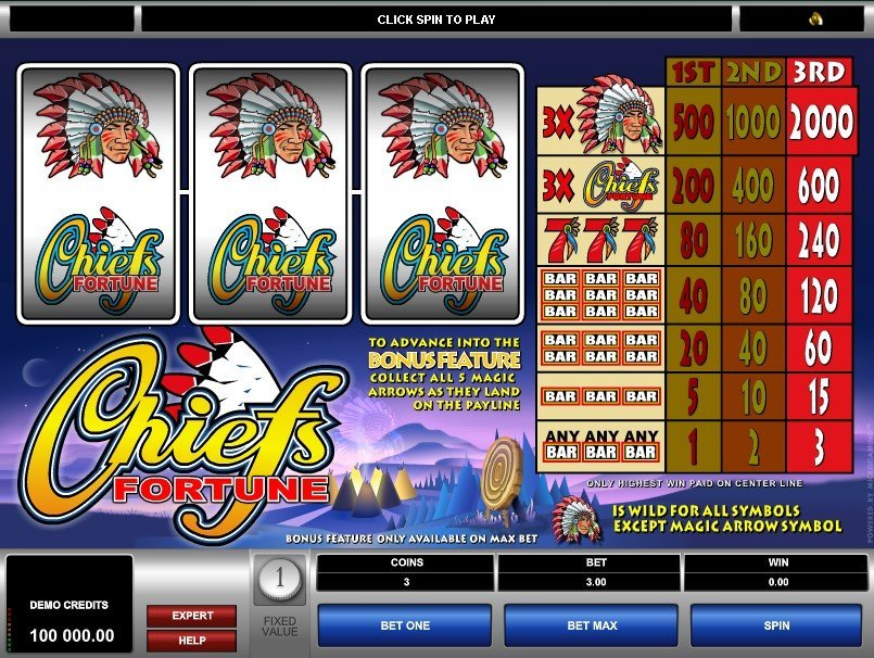 Chiefs Fortune Slot Review
