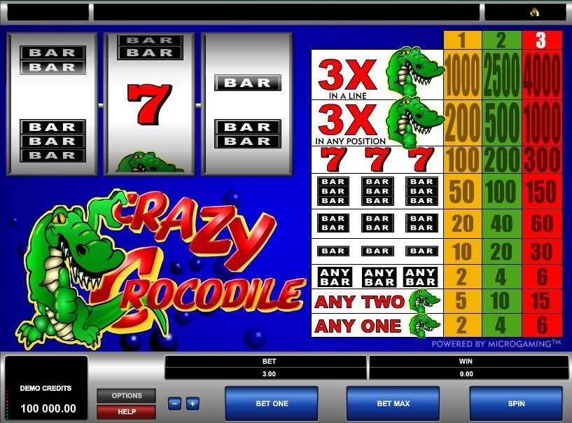 Crazy Crocodile Slot Review