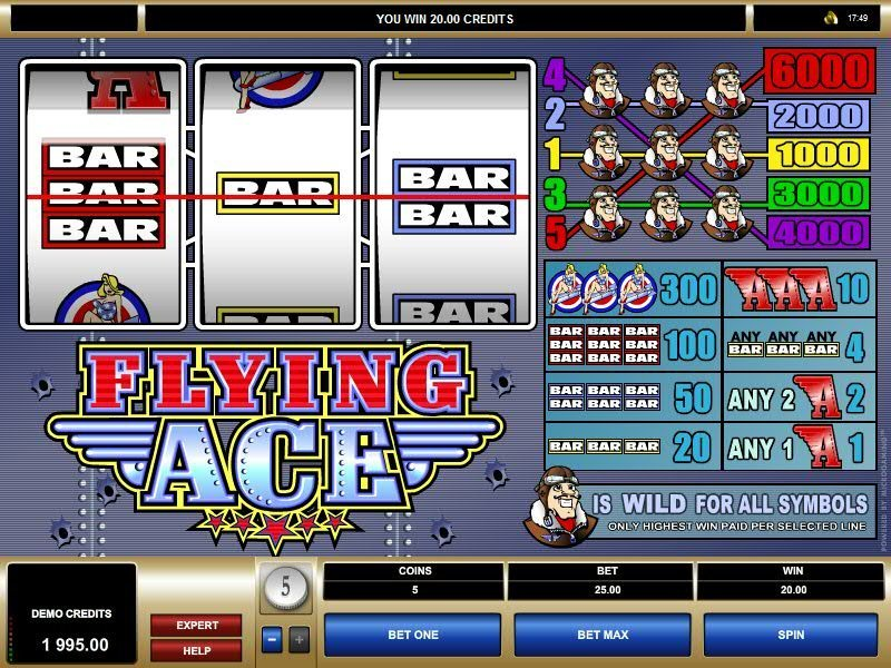 Flying Ace Slot Review