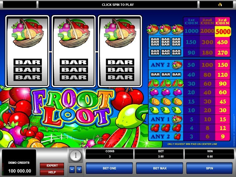 Froot Loot Slot Review