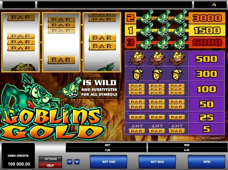 Goblins Gold Slot Review
