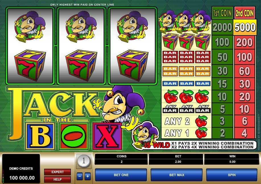 Jack In The Box Slot Review