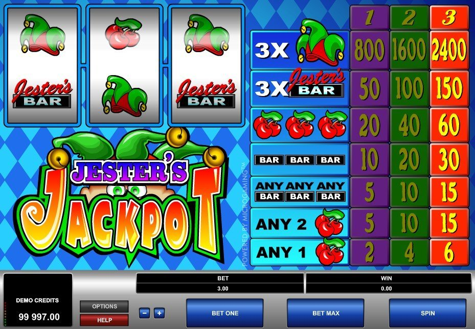 Jesters Jackpot Slot Review