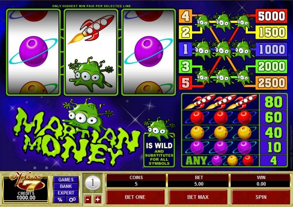 Martian Money Slot Review