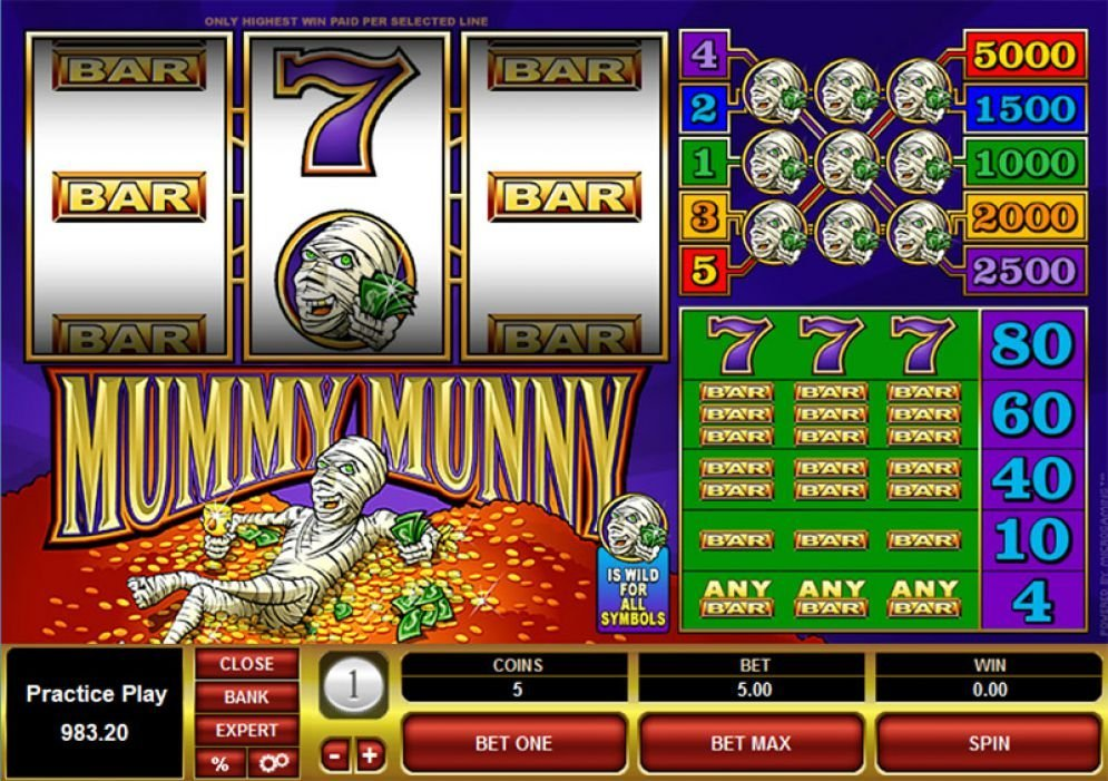 Mummy Munny Slot Review