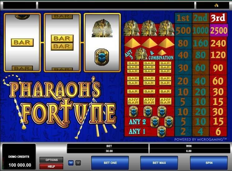 Pharaohs Fortune Slot Review