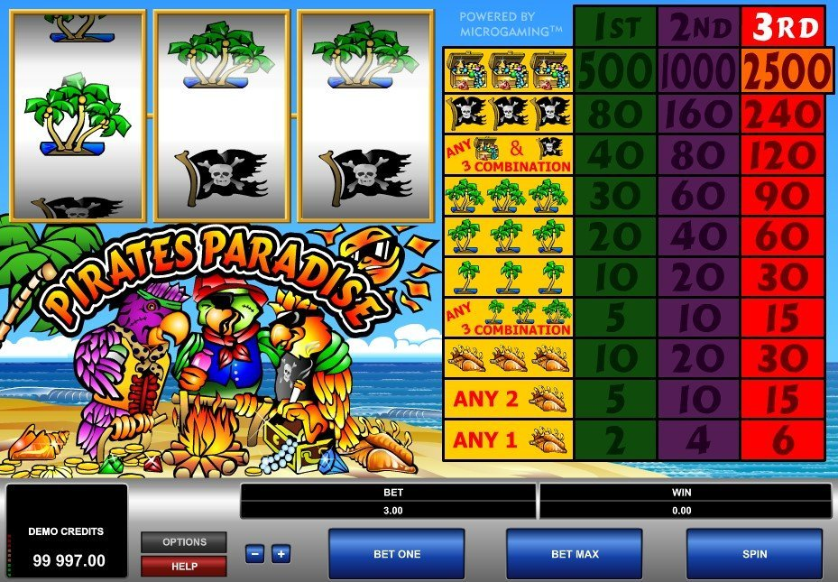 Pirates Paradise Slot Review