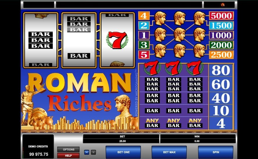 Roman Riches Slot Review