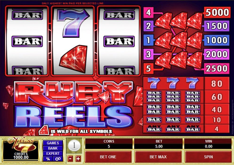 Ruby Reels Slot Review