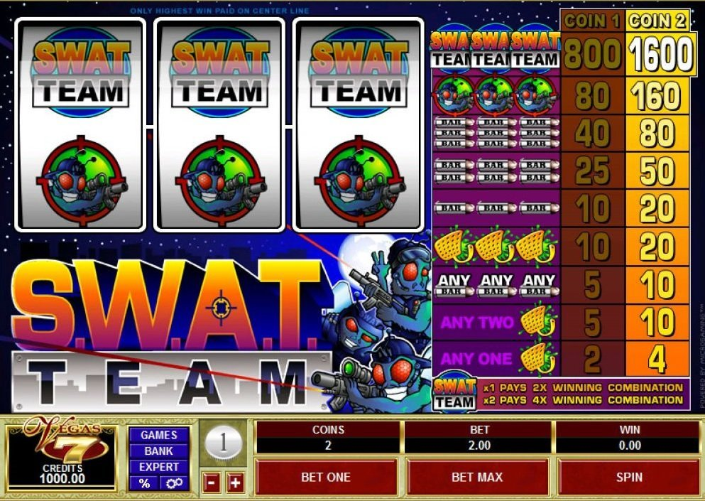 Swat Team Slot Review