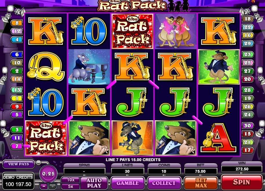 The Rat Pack Slot Review