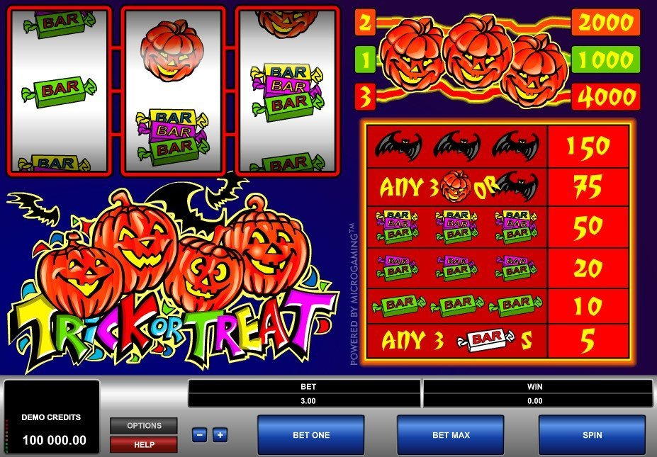 Trick Or Treat Slot Review