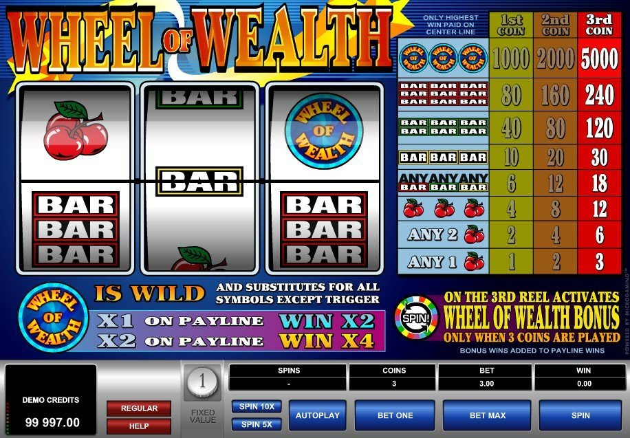 Wheel Of Wealth Slot Review