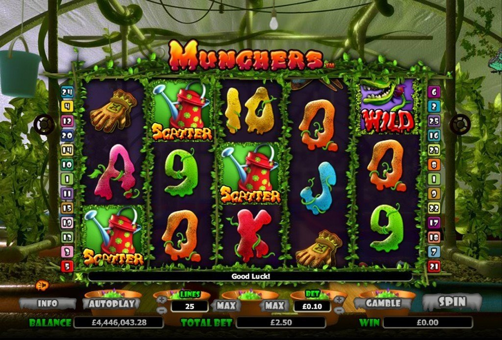 Munchers Slot Review