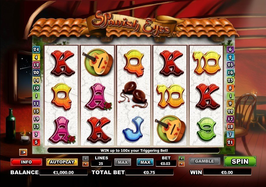 Spanish Eyes Slot Review