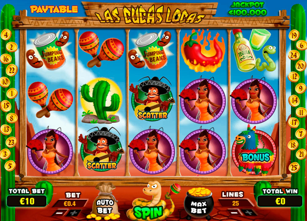Las Cucas Locas Slot Review
