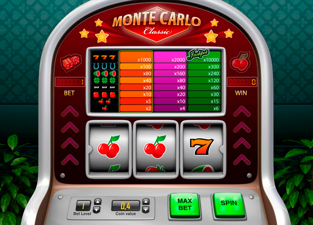 Monte Carlo Classic Slot Review