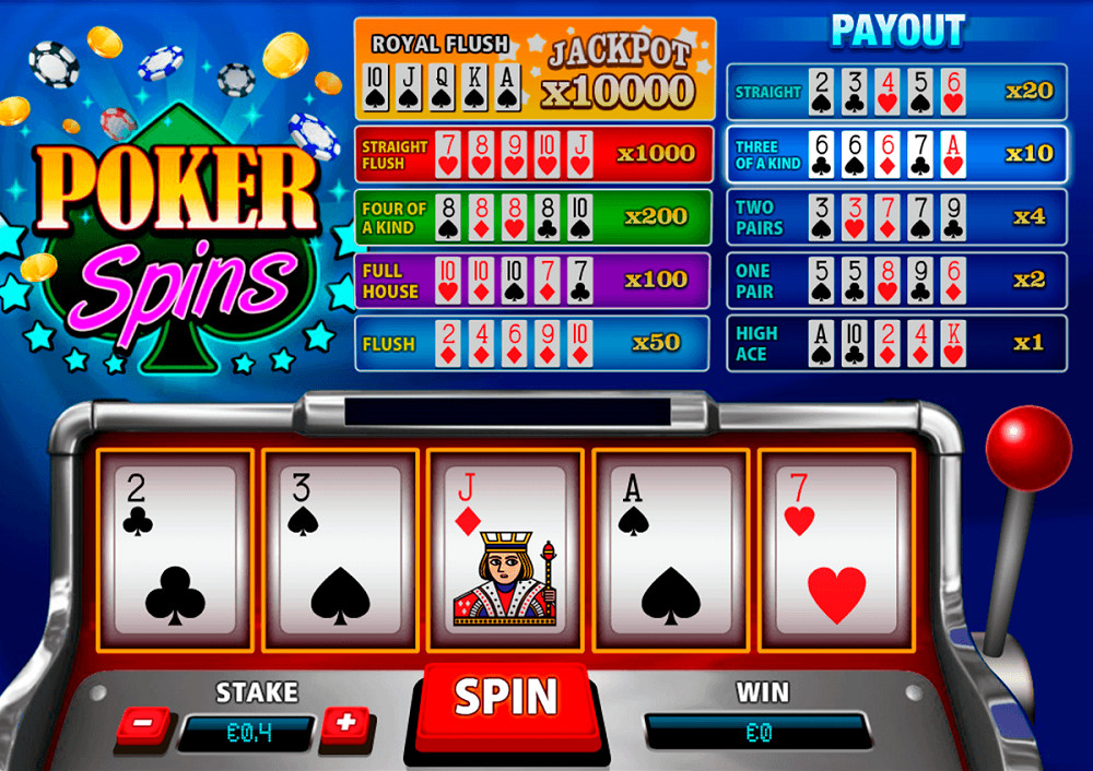 Poker Spins Slot Review