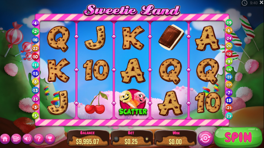 Sweetie Land Slot Review