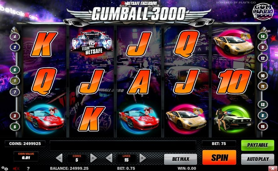 Gumball 3000 Slot Review