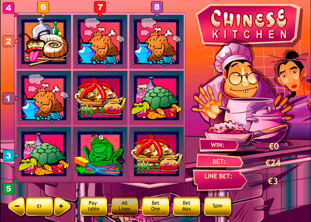 Chinese Kitchen Slot Review