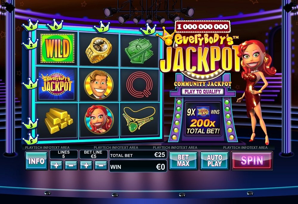 Everybodys Jackpot Slot Review