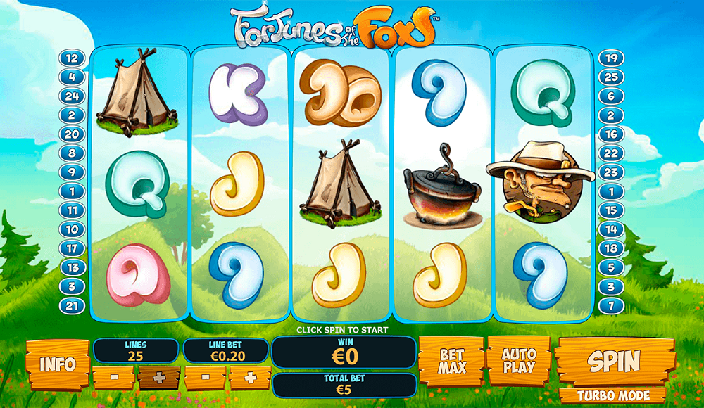 Foxy Fortunes Slot Review