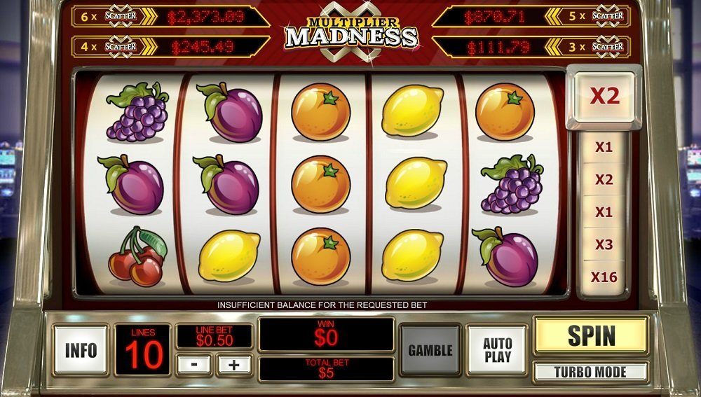 Multiplier Madness Slot Review