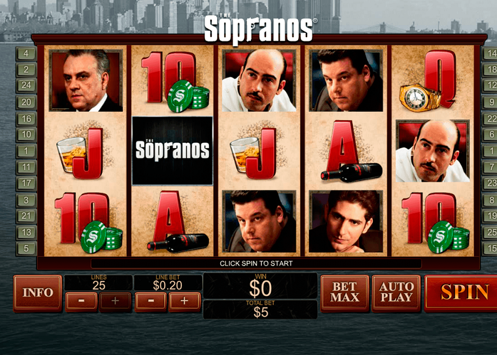 The Sopranos Slot Review