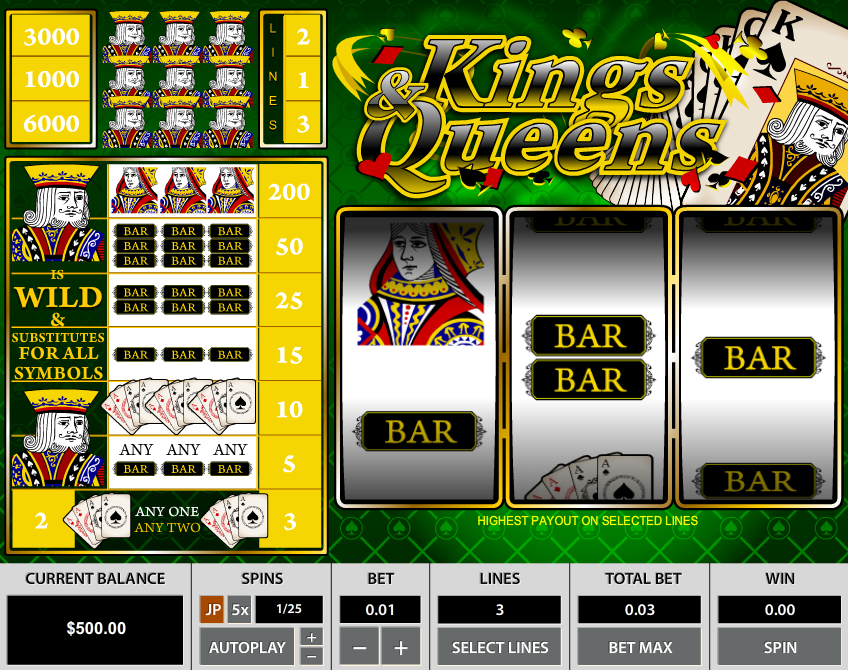Kings Queens 3 Lines Slot Review
