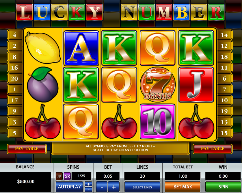 Lucky Number Slot Review